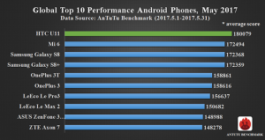 antutu_benchmark-_android 3
